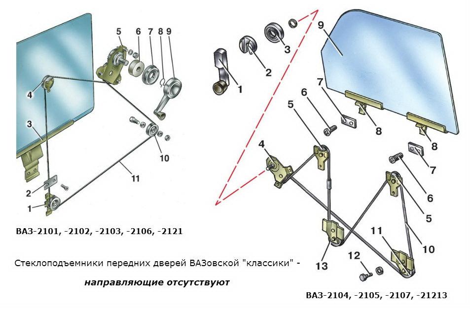 Стеклоподъемники передних дверей ВАЗовской классики не имеют направляющих