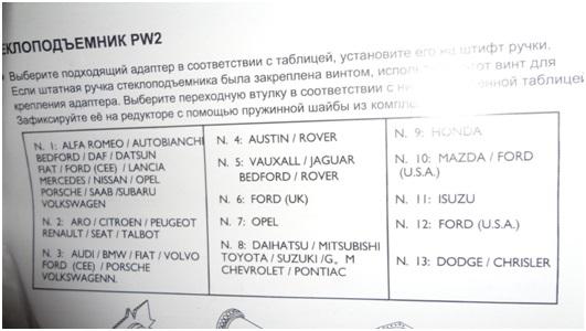 Установка универсальных электростеклоподъемников TITAN PW2 на Toyota Corolla. Рис. 15