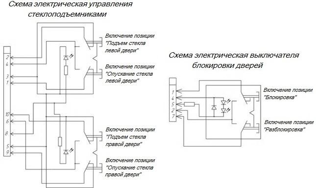 Электрические схемы блока переключателей АВАР 351.3769