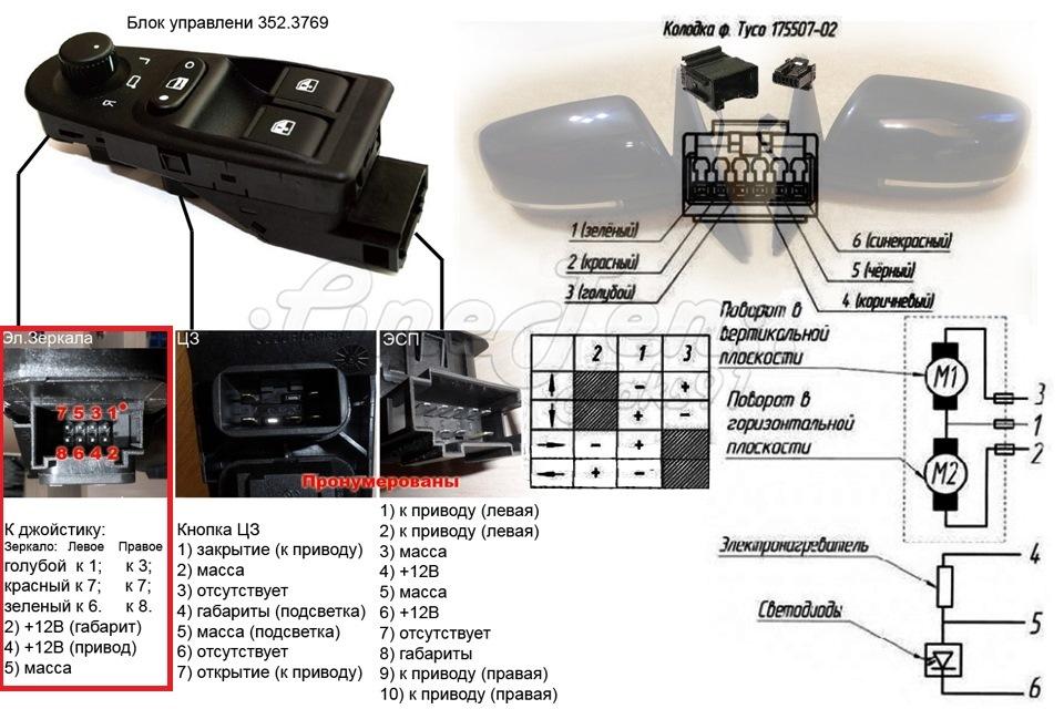 Установка блока переключателей стеклоподъемников и управления зеркалами UAZ Patriot и ГАЗель-NEXT. Рис. 10